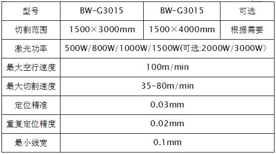 开放式光纤激光切割机参数